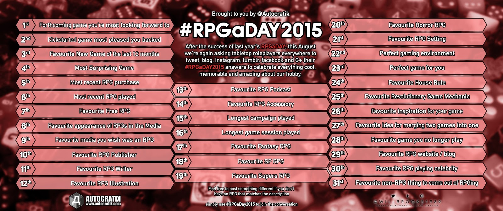 As 31 perguntas do RPG-A-Day 2015